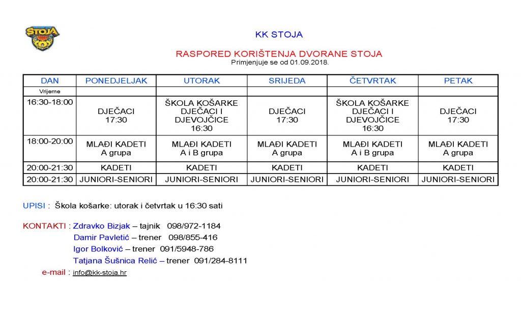 Raspored korištenja dvorane košarkaškog kluba Stoja